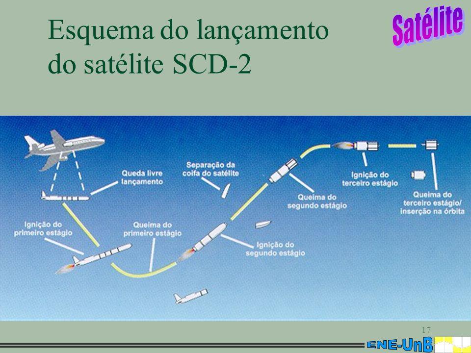 Esquema do lançamento do satélite SCD-2