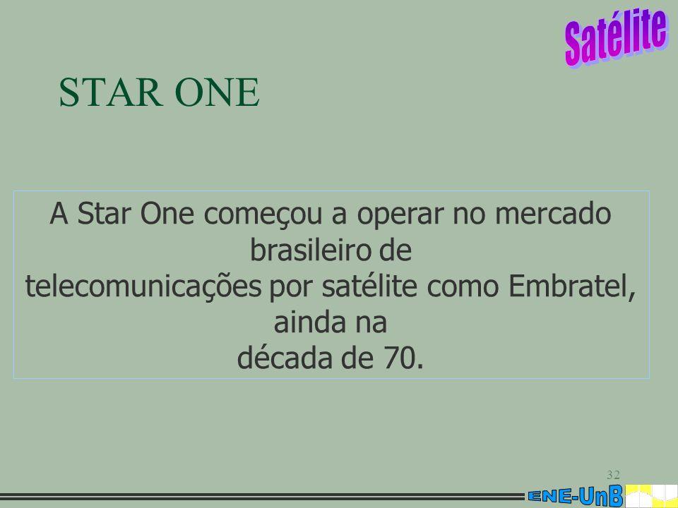 STAR ONE A Star One começou a operar no mercado brasileiro de telecomunicações por satélite como Embratel, ainda na década de 70.