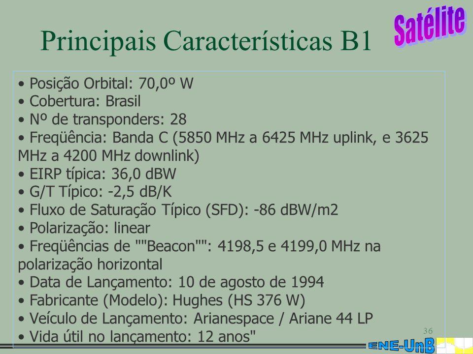 Principais Características B1