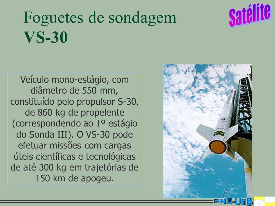Foguetes de sondagem VS-30