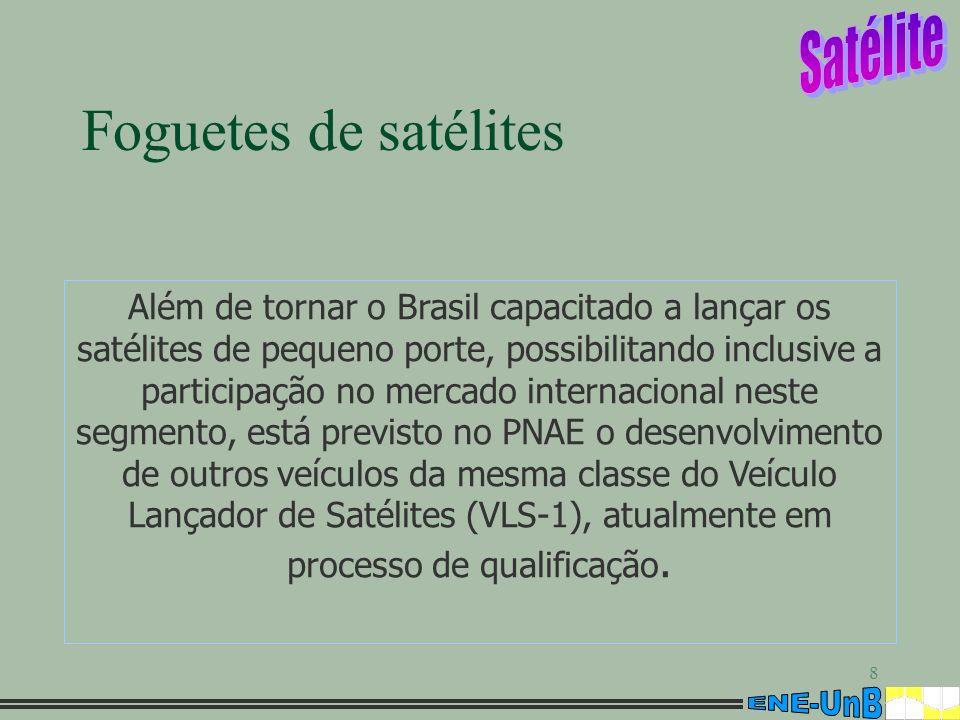 Foguetes de satélites