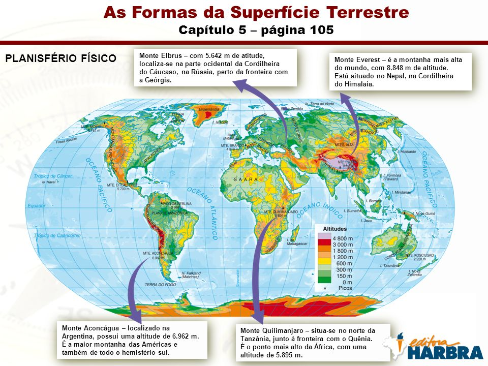 As Formas da Superfície Terrestre