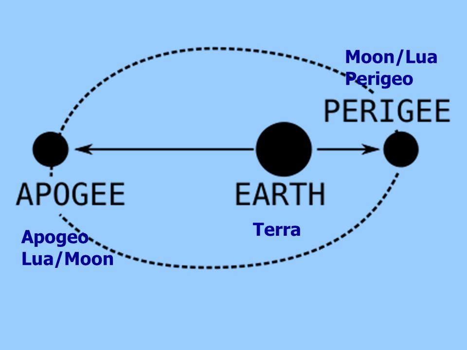 Moon/Lua Perigeo Terra Apogeo Lua/Moon