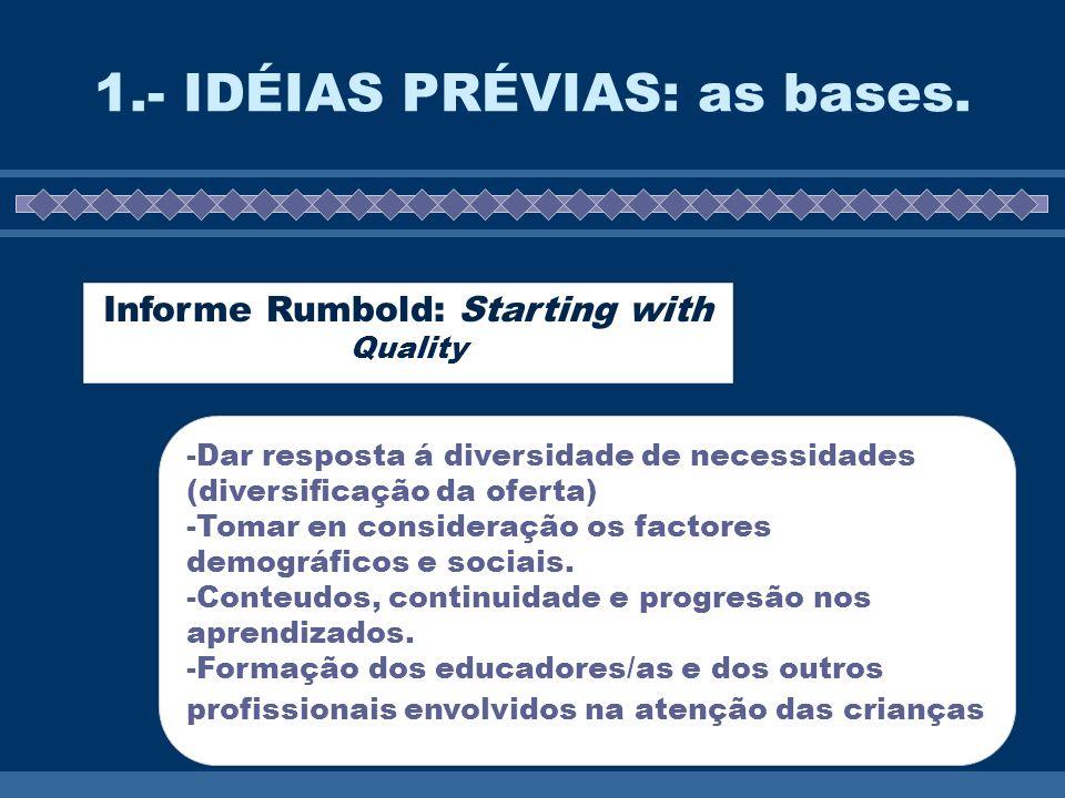 1.- IDÉIAS PRÉVIAS: as bases.