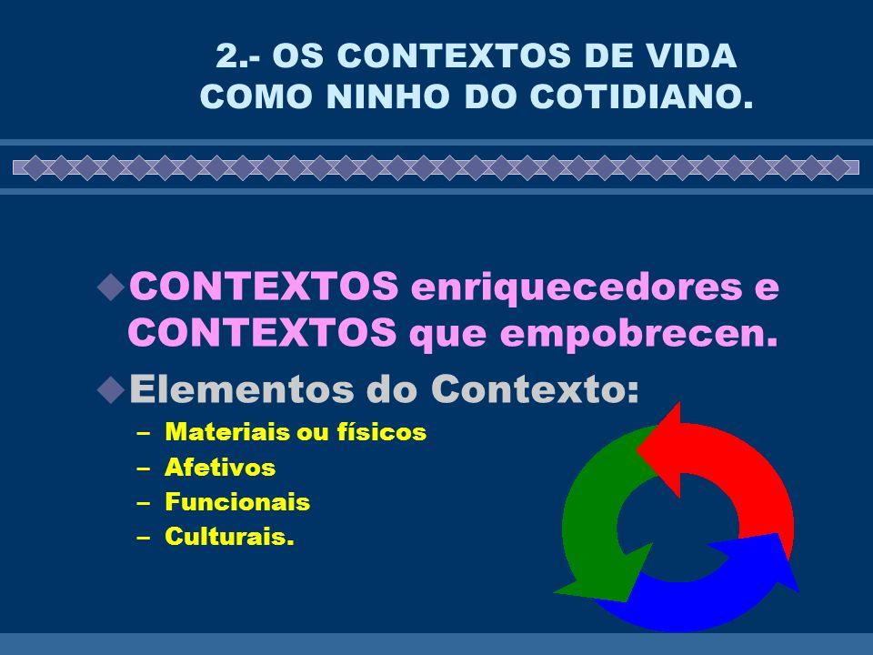 2.- OS CONTEXTOS DE VIDA COMO NINHO DO COTIDIANO.