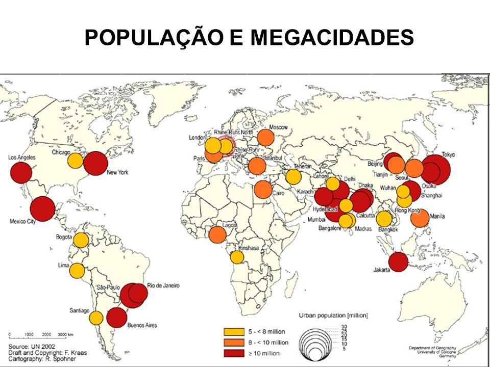 POPULAÇÃO E MEGACIDADES