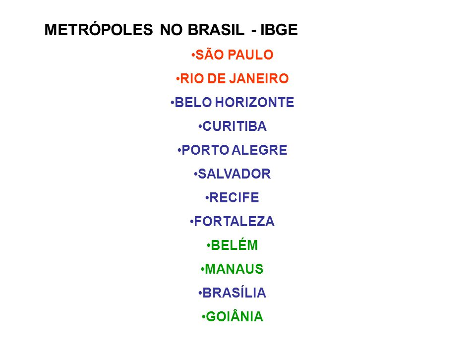 METRÓPOLES NO BRASIL - IBGE