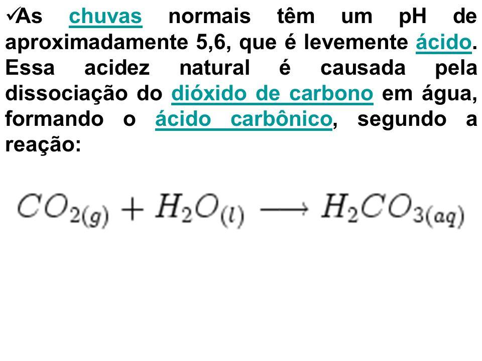 As chuvas normais têm um pH de aproximadamente 5,6, que é levemente ácido.