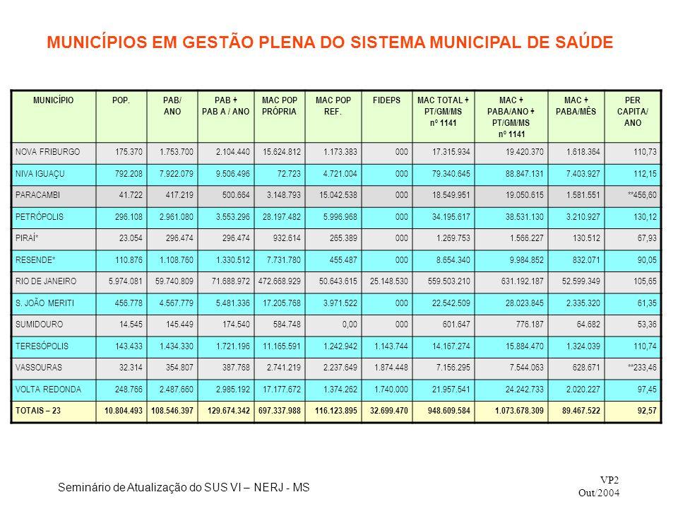 MAC + PABA/ANO + PT/GM/MS nº 1141