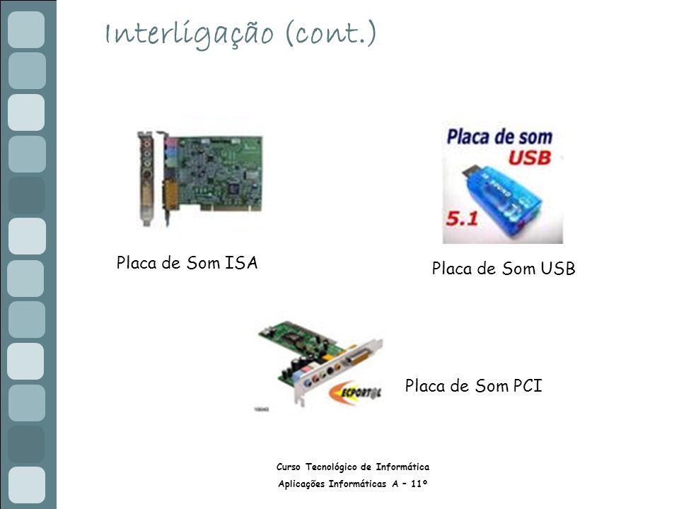 Interligação (cont.) Placa de Som ISA Placa de Som USB