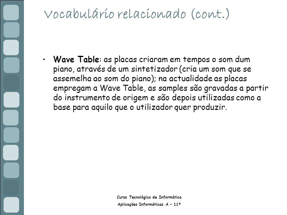 Vocabulário relacionado (cont.)