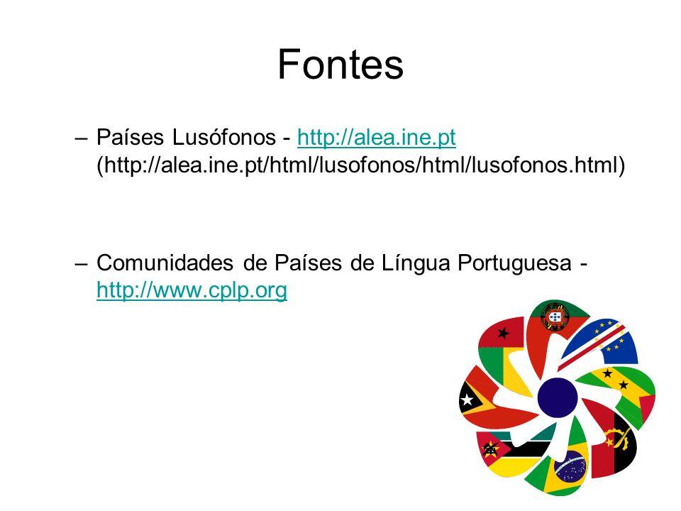 Fontes Países Lusófonos - http://alea.ine.pt (http://alea.ine.pt/html/lusofonos/html/lusofonos.html)