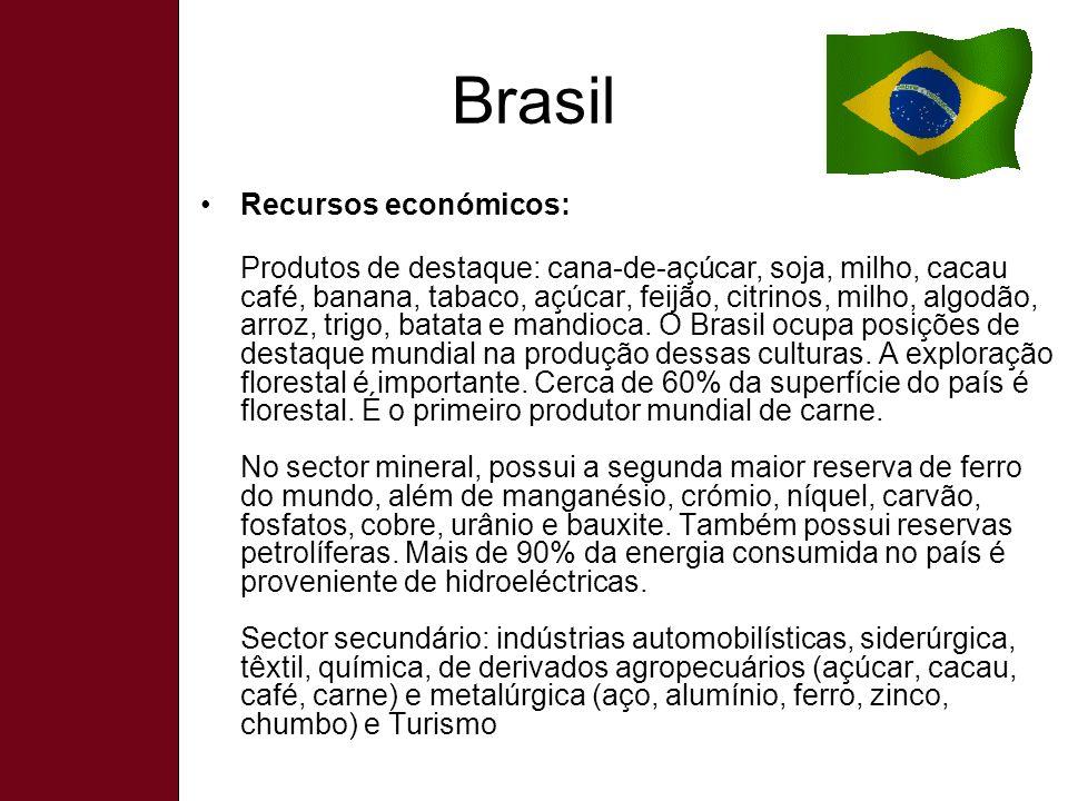 Brasil Recursos económicos:
