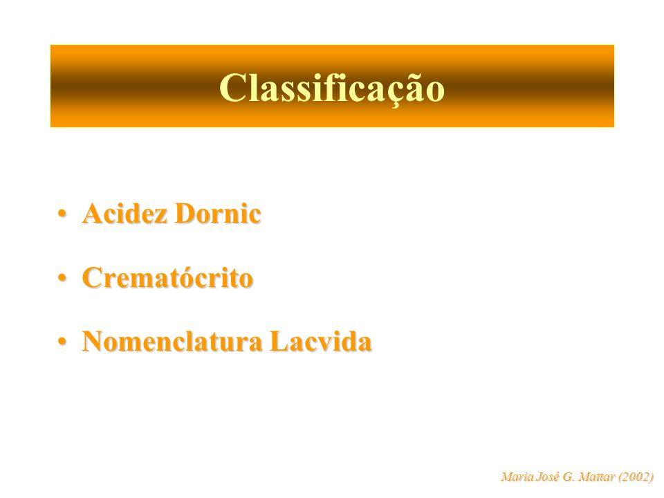 Classificação Acidez Dornic Crematócrito Nomenclatura Lacvida