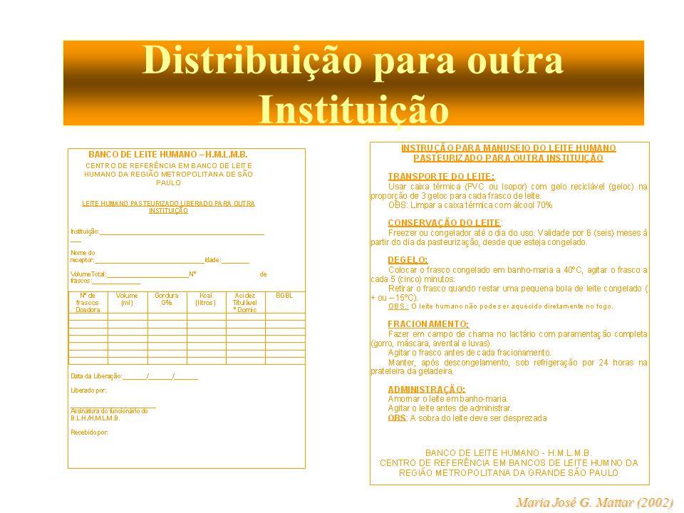 Distribuição para outra Instituição