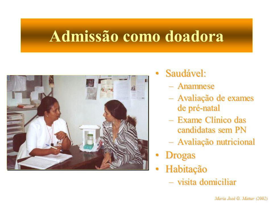 Admissão como doadora Saudável: Drogas Habitação Anamnese