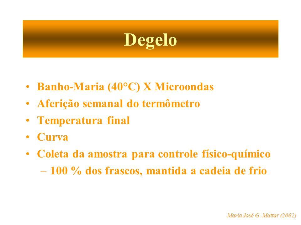 Degelo Banho-Maria (40°C) X Microondas Aferição semanal do termômetro