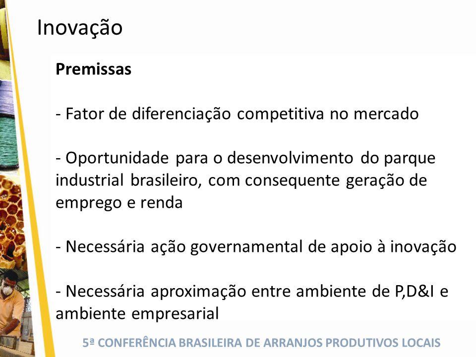 Inovação Premissas Fator de diferenciação competitiva no mercado