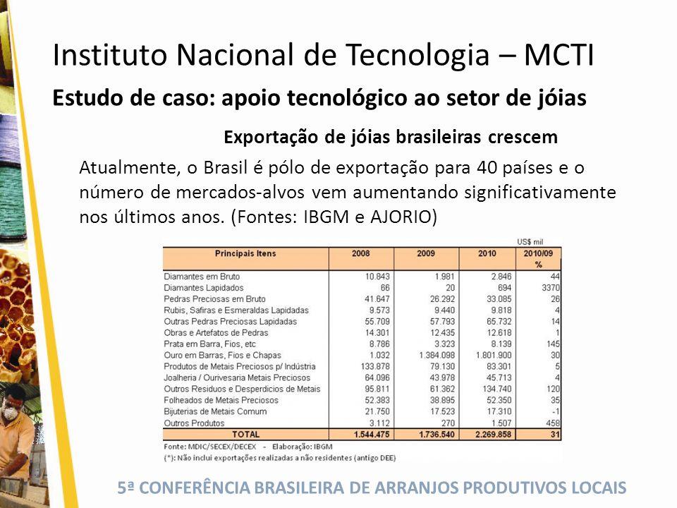 Exportação de jóias brasileiras crescem