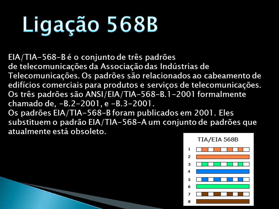 Ligação 568B