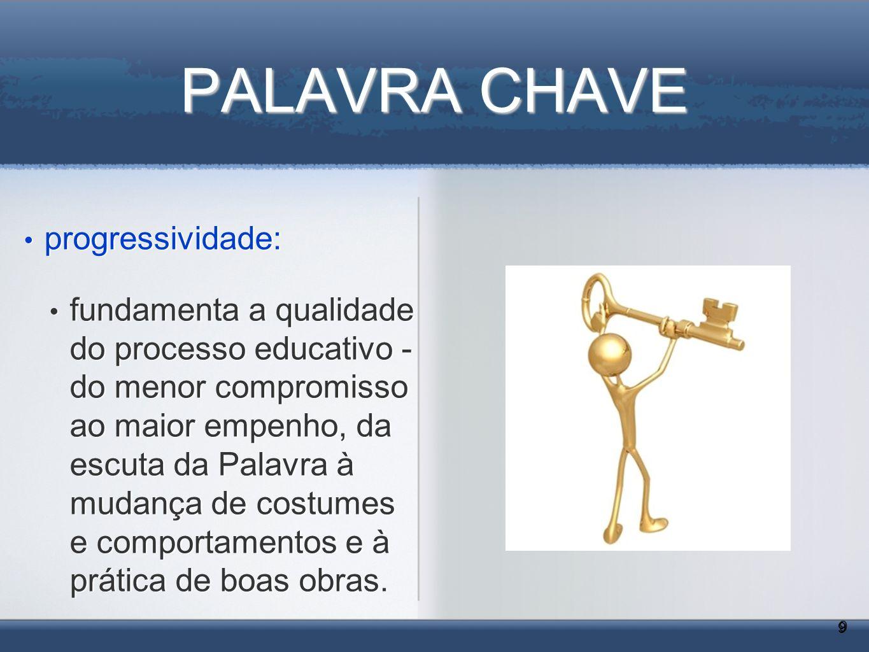 PALAVRA CHAVE progressividade: