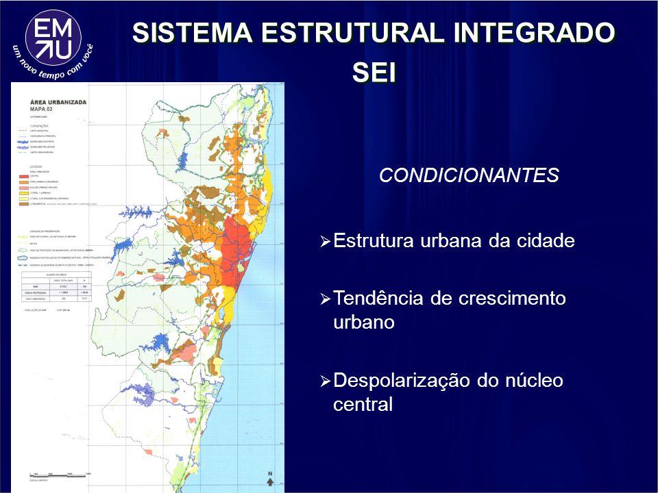 SISTEMA ESTRUTURAL INTEGRADO SEI