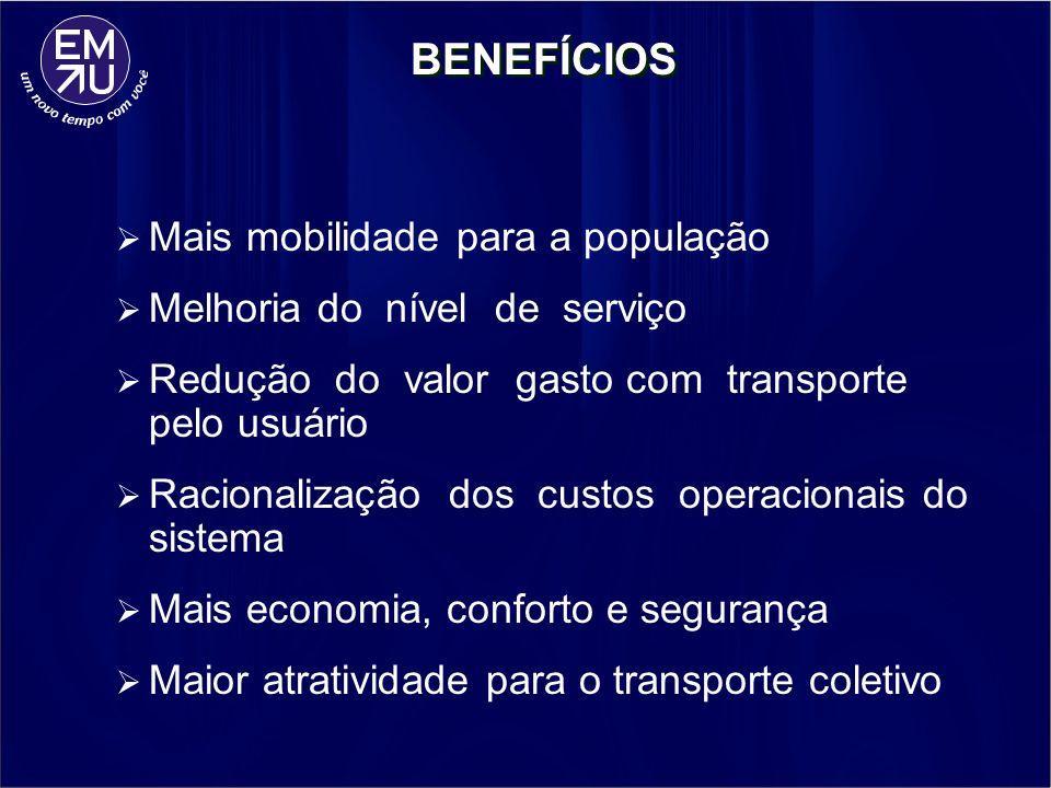 BENEFÍCIOS Mais mobilidade para a população