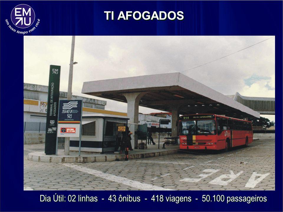 Dia Útil: 02 linhas - 43 ônibus - 418 viagens - 50.100 passageiros
