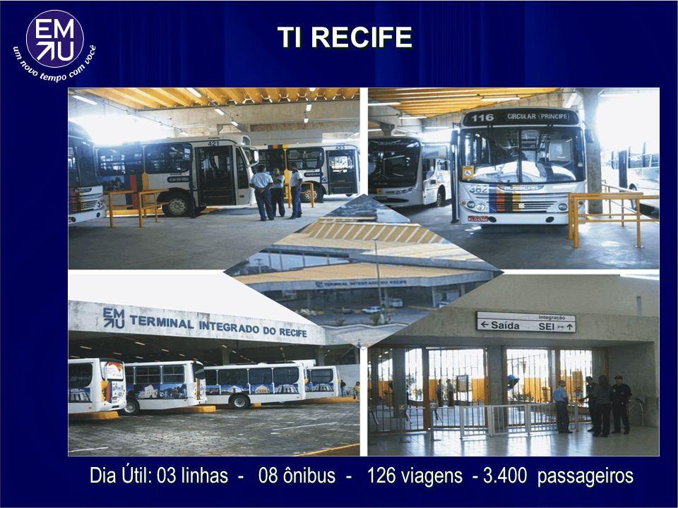 Dia Útil: 03 linhas - 08 ônibus - 126 viagens - 3.400 passageiros