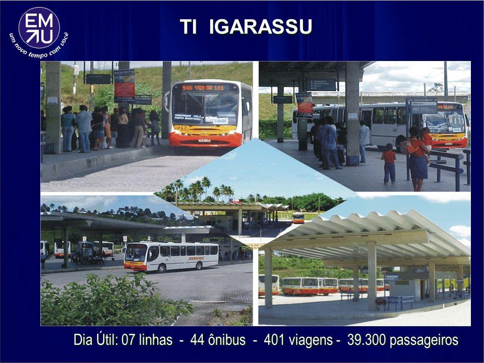 Dia Útil: 07 linhas - 44 ônibus - 401 viagens - 39.300 passageiros