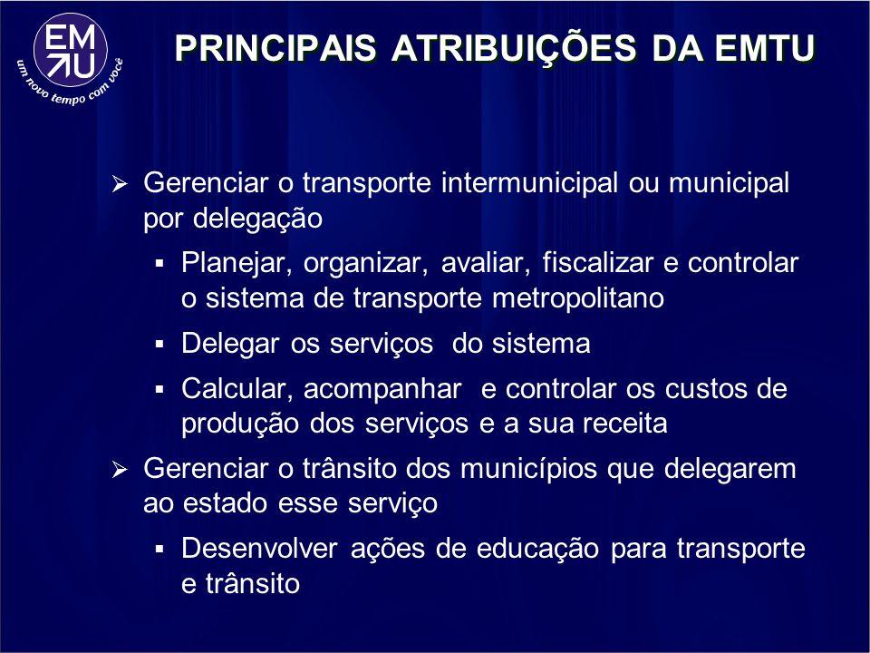 PRINCIPAIS ATRIBUIÇÕES DA EMTU