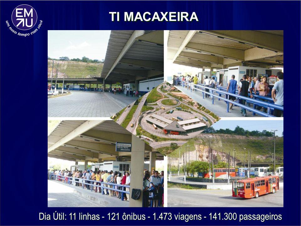 Dia Útil: 11 linhas - 121 ônibus - 1.473 viagens - 141.300 passageiros