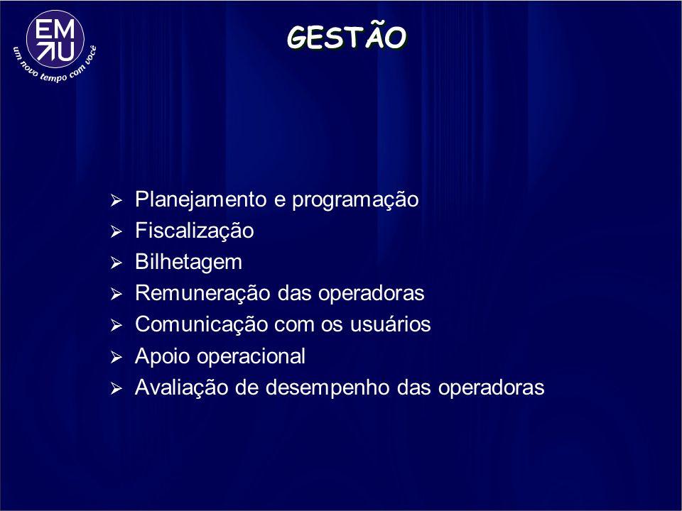 GESTÃO Planejamento e programação Fiscalização Bilhetagem