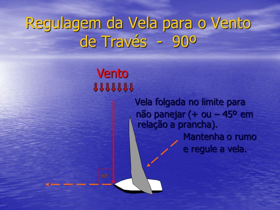 Regulagem da Vela para o Vento de Través - 90º