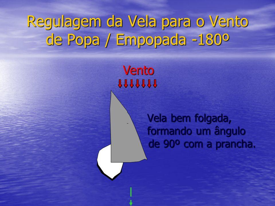 Regulagem da Vela para o Vento de Popa / Empopada -180º