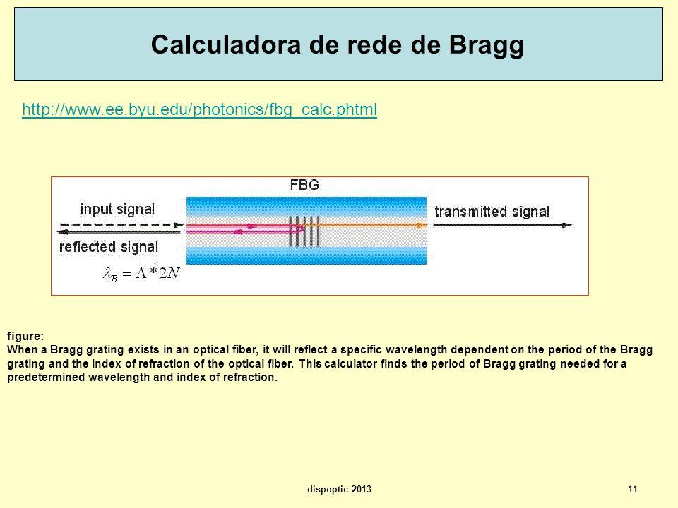 Calculadora de rede de Bragg
