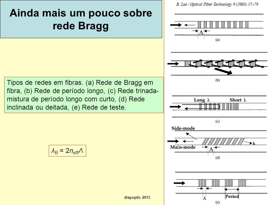 Ainda mais um pouco sobre rede Bragg