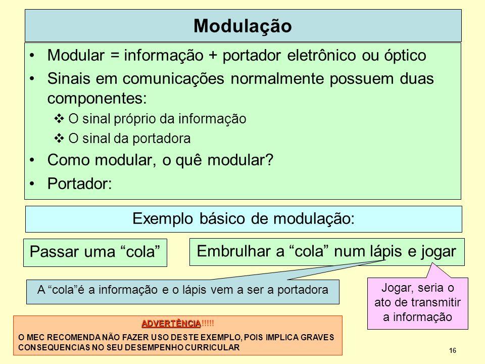 Modulação Modular = informação + portador eletrônico ou óptico