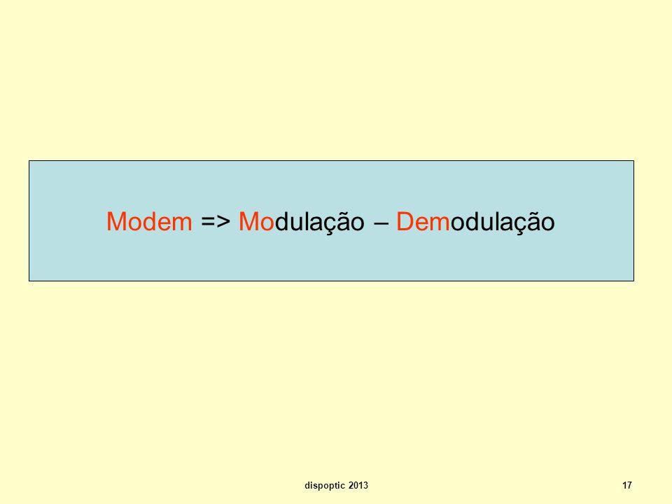 Modem => Modulação – Demodulação