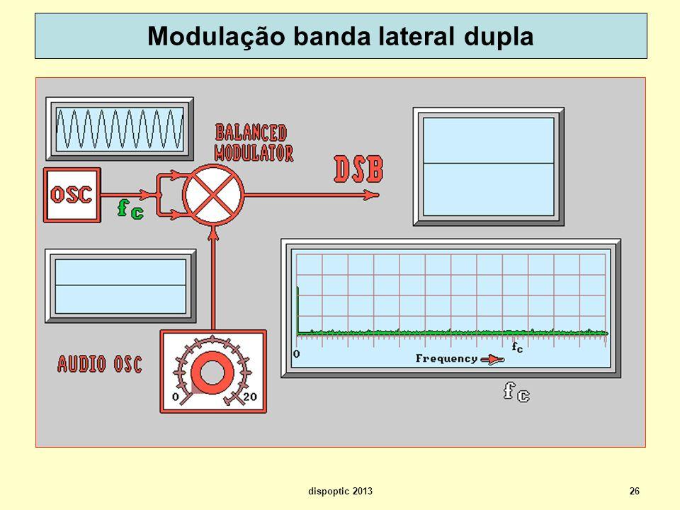 Modulação banda lateral dupla