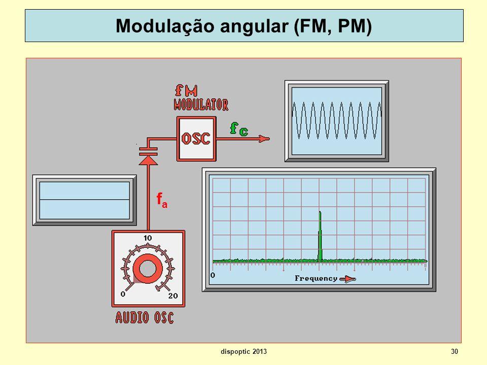 Modulação angular (FM, PM)