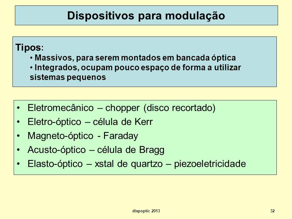 Dispositivos para modulação