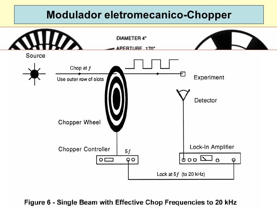 Modulador eletromecanico-Chopper