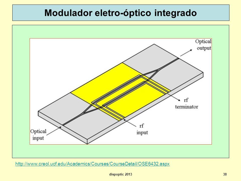 Modulador eletro-óptico integrado