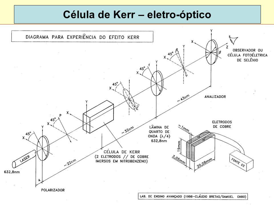 Célula de Kerr – eletro-óptico