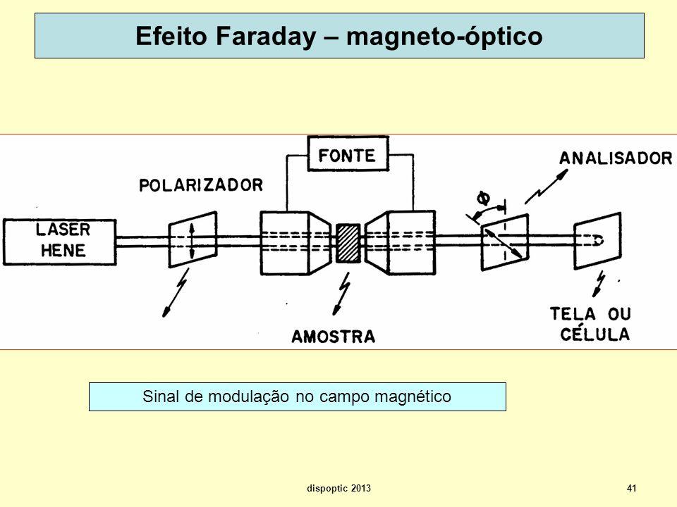 Efeito Faraday – magneto-óptico