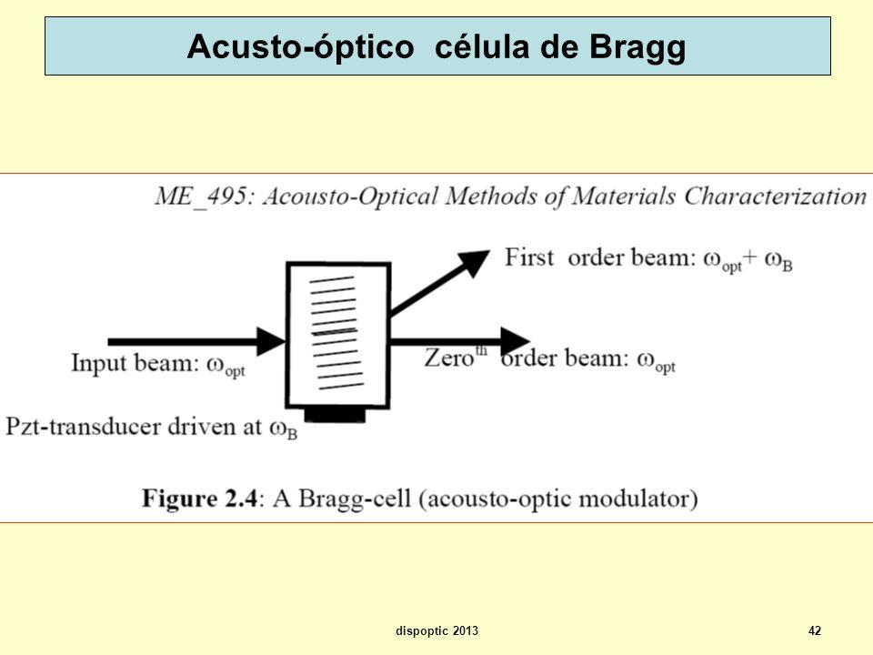 Acusto-óptico célula de Bragg