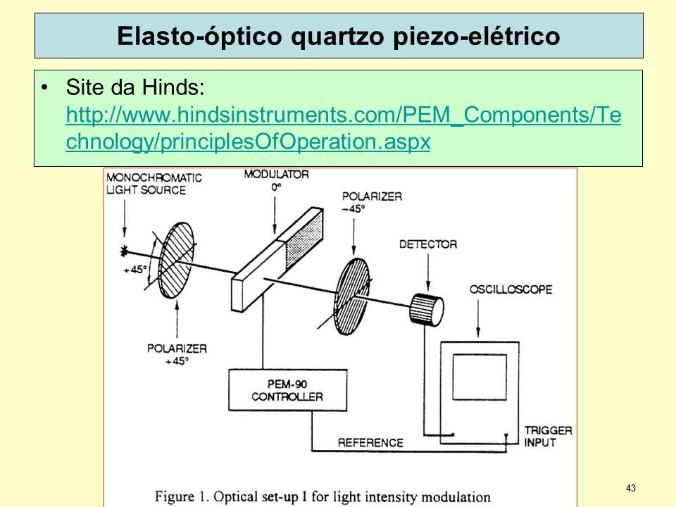 Elasto-óptico quartzo piezo-elétrico