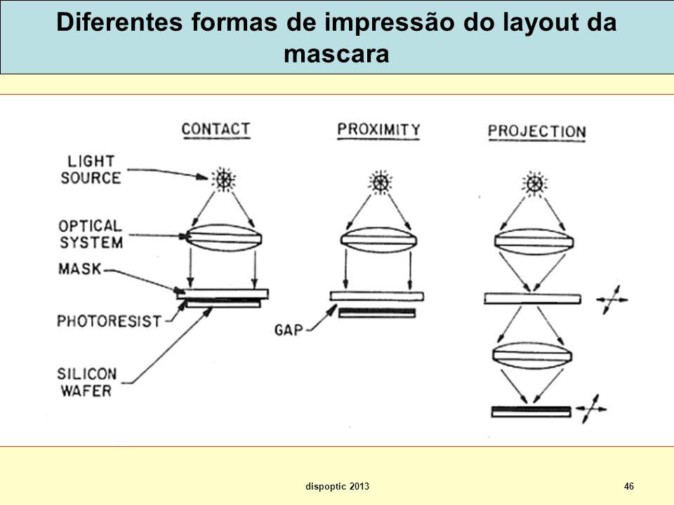 Diferentes formas de impressão do layout da mascara