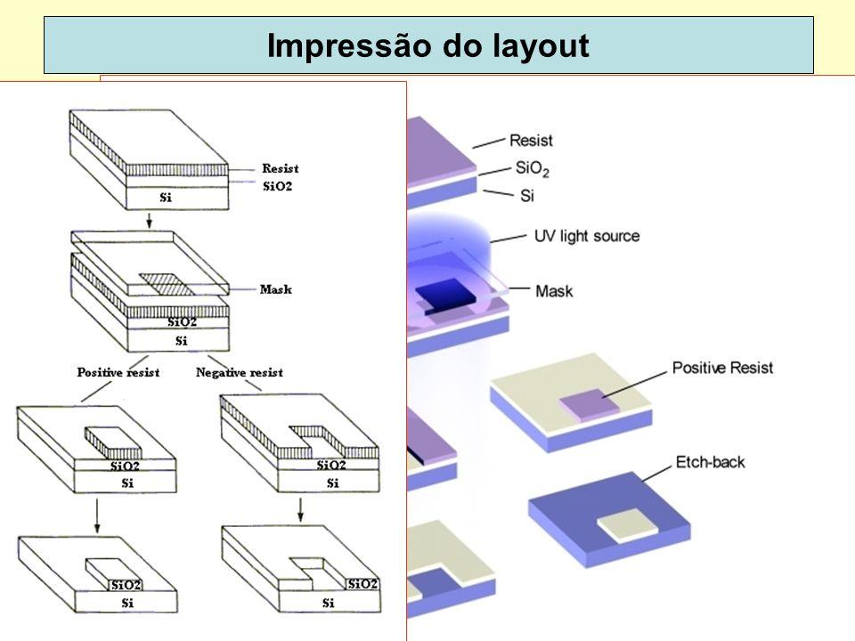Impressão do layout dispoptic 2013